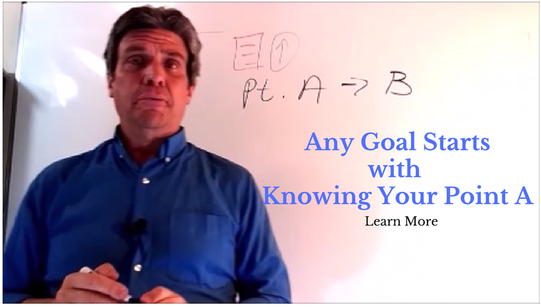 Goal Setting – 1 of 6 – Your Point A
