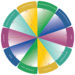 Goal Setting – Blog 4 of 6 – The Wheel of Balance