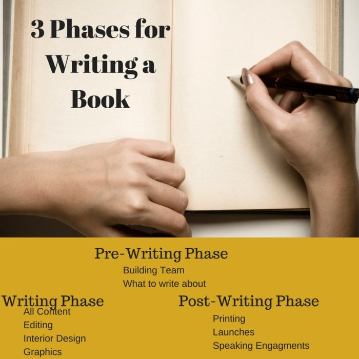 3 Phases for Writing a Book